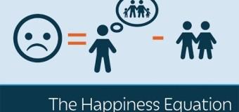 Happiness Equation: U = I – R