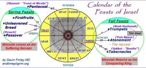 calendar- circular calendar 2